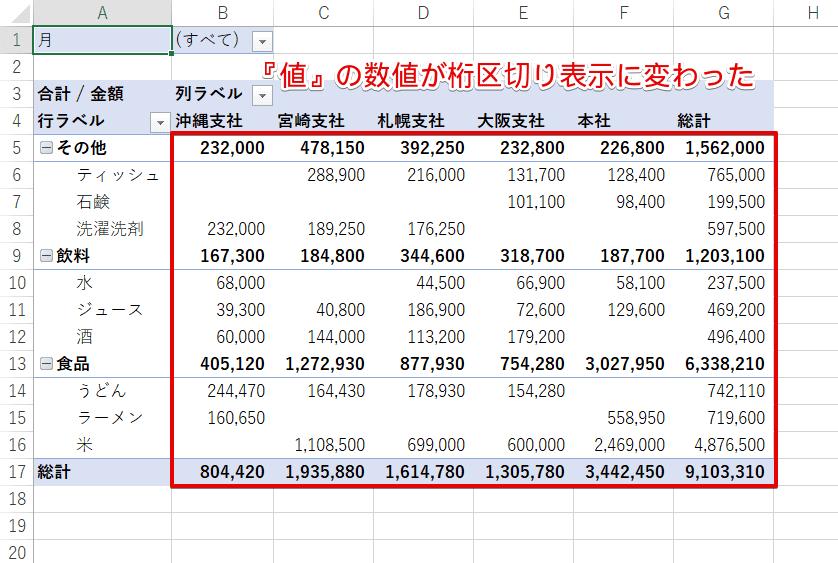 『値』の数値が桁区切り表示に変わった