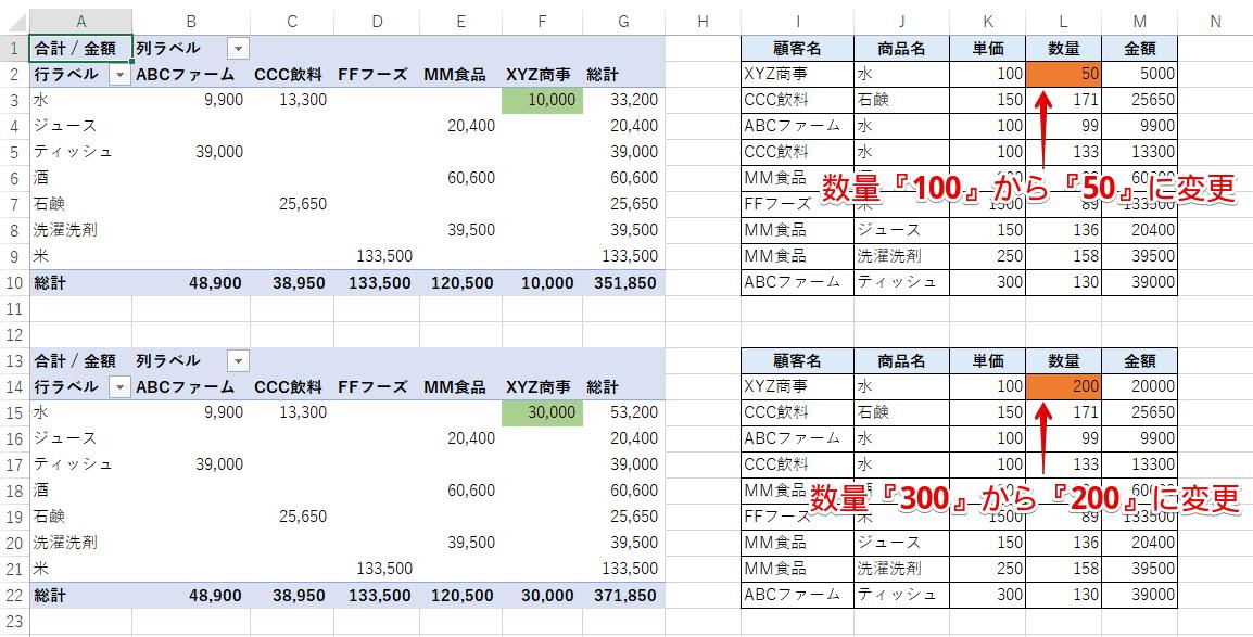 リストのセルL2とセルL14の値を変更