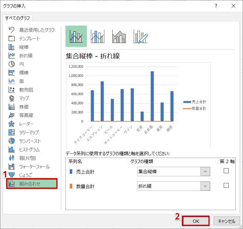 ピボット グラフ 複数 エクセルのピボットグラフ(ピボットテーブルのグラフ)の使い方|Off...