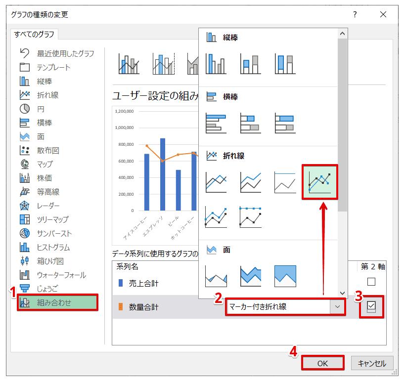 [グラフの種類の変更]ダイアログボックスより設定