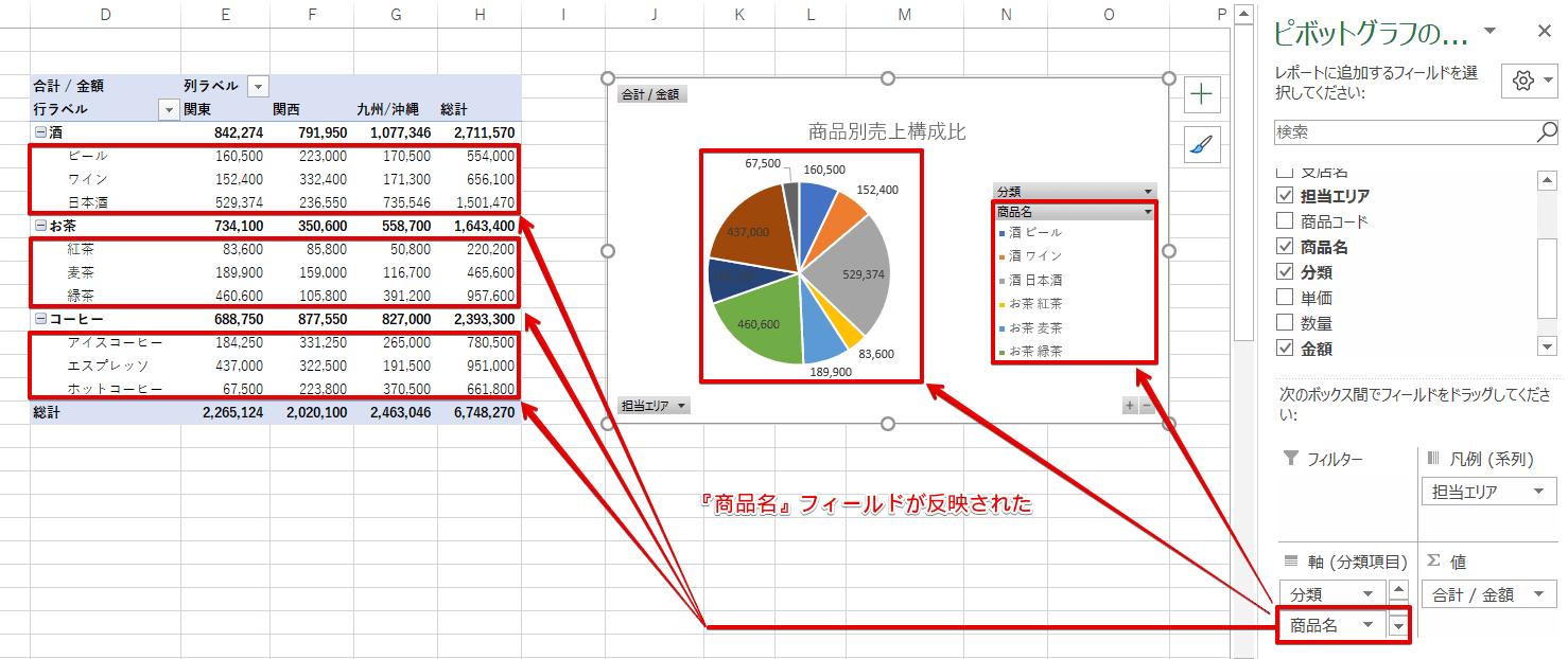 ピボットグラフの円グラフとピボットテーブルのどちらにも反映