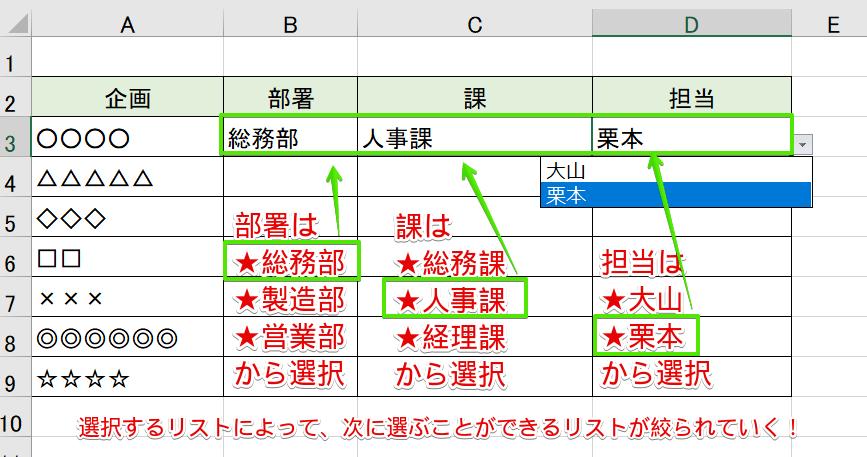 3段階のプルダウンリスト