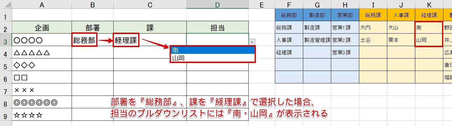 3段階のプルダウンリスト完成
