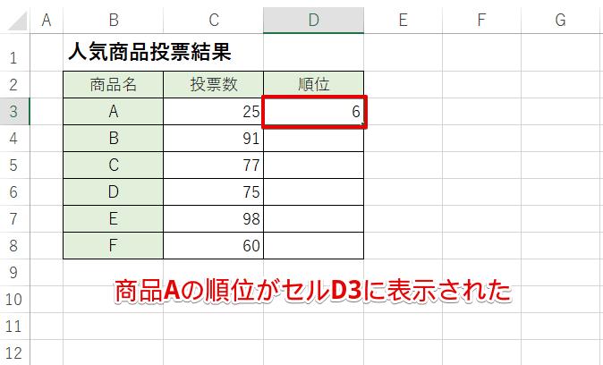 商品Aの順位がセルD3に表示された