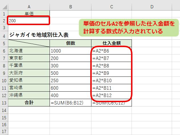 数式の表示