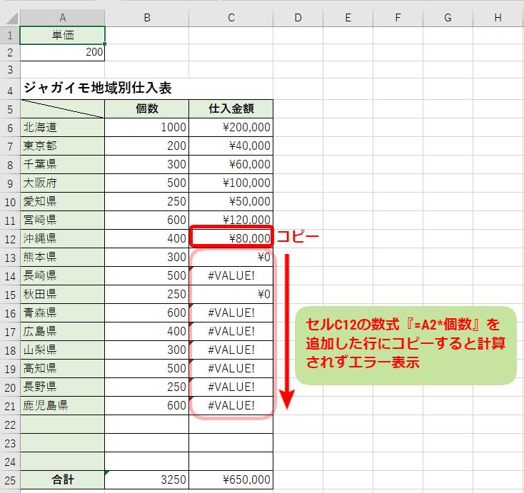 セルC12の数式『=A2*個数』をセルC21までコピー