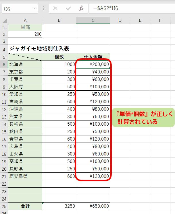 絶対参照を使ったセルC6の数式『=$A$2*個数』をセルC21までコピー