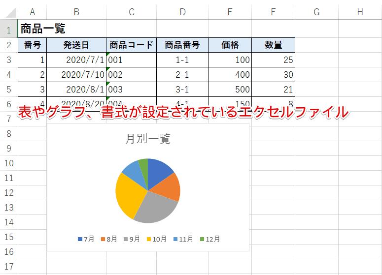 書式付きのエクセルデータ