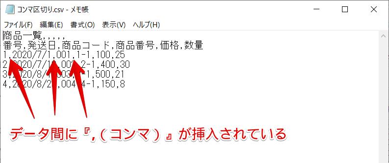 CSV形式ファイル