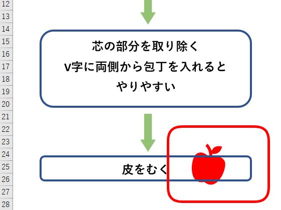 りんごと四角の重なり