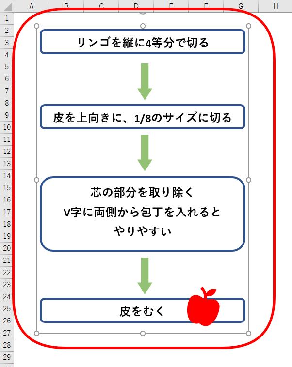 グループ化された図形