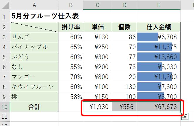 SUM関数の合計