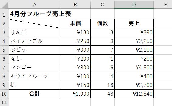 使用中のエクセル