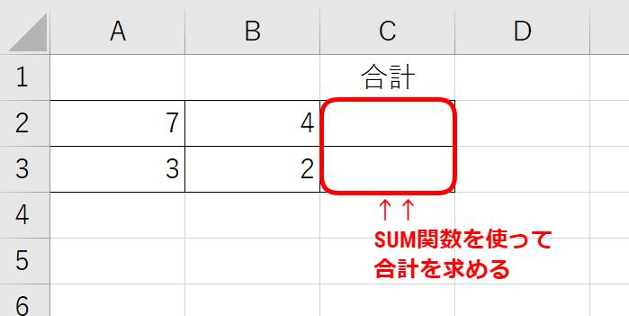 SUM関数
