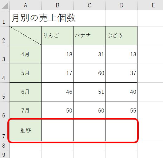 7行目に作成