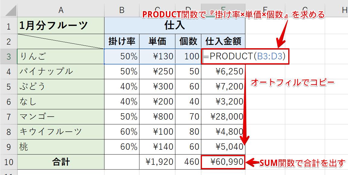 関数 sumproduct