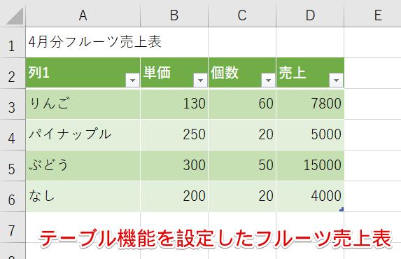 テーブル機能を設定した表