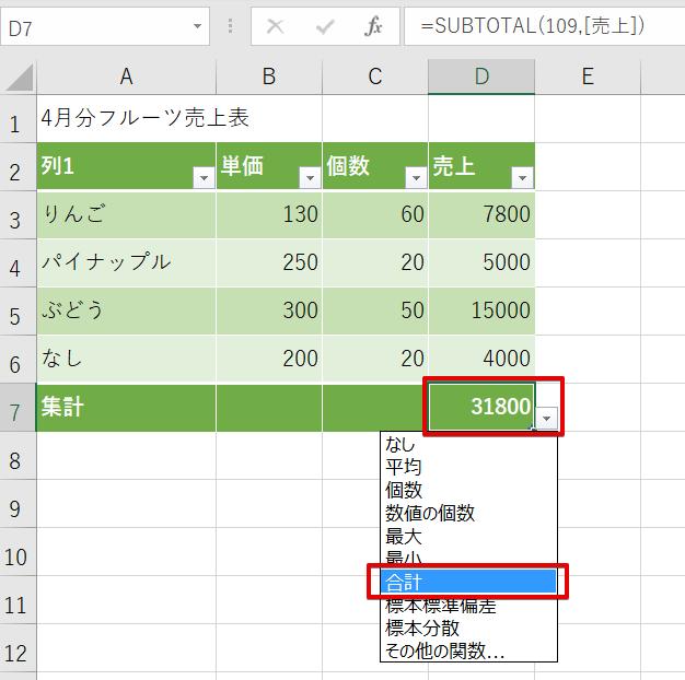 集計行の合計