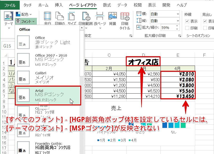 [すべてのフォント]-[HGP創英角ポップ体]の部分は変わらない