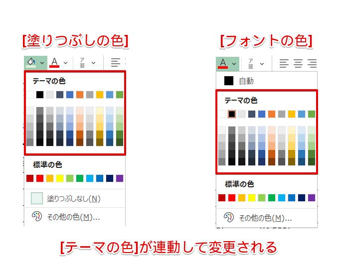 [塗りつぶしの色][フォントの色]の確認