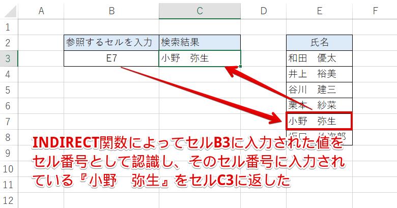 セルC3に[=INDIRECT(B3)]を入力した結果
