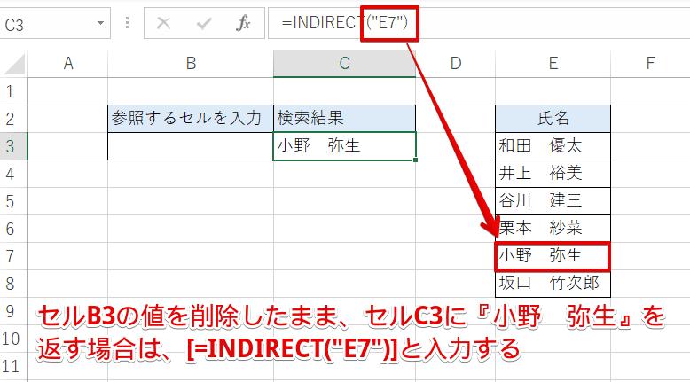 """セルC3に[=INDIRECT(""""E7"""")]と入力した結果"""