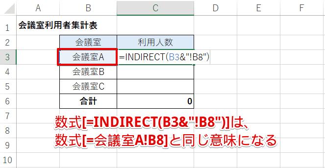 """『集計』シートのセルC3に[=INDIRECT(B3&""""!B8"""")]を入力"""